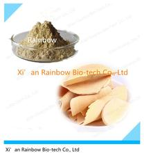 Hot selling green tea polyphenols with low price