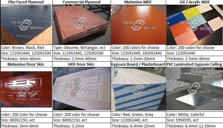 Hardboard panels embossed texture