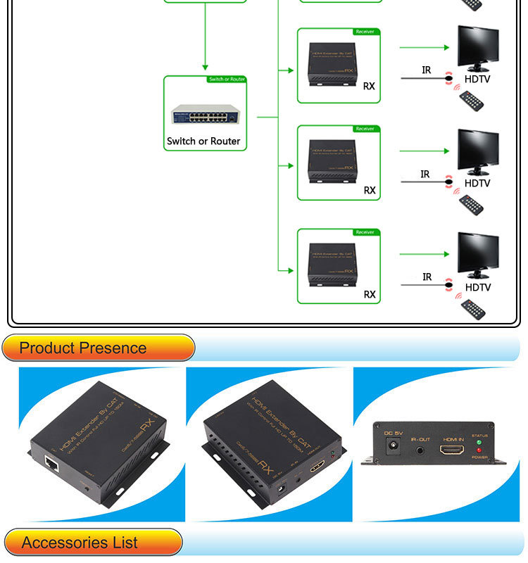 HDMI extender 150m over tcp ip by single cat cable