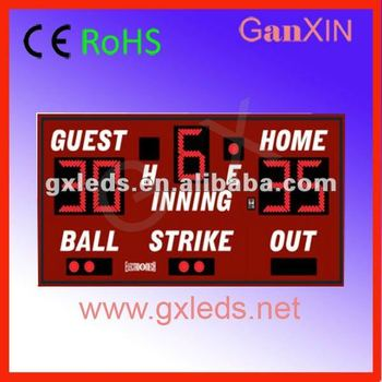 bowling scoring system sports scoreboards