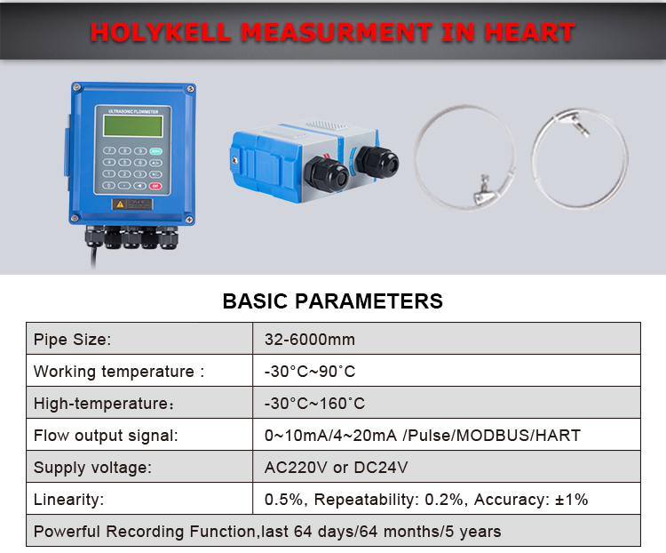 analog ultrasonic flowmeters