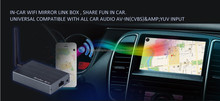 Leading brand, Mirabox wifi/auto, gps software for car stereo