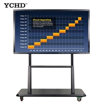 60 inch Finger Touch Full HD 1080P LED Touch Screen All In One TV PC computer