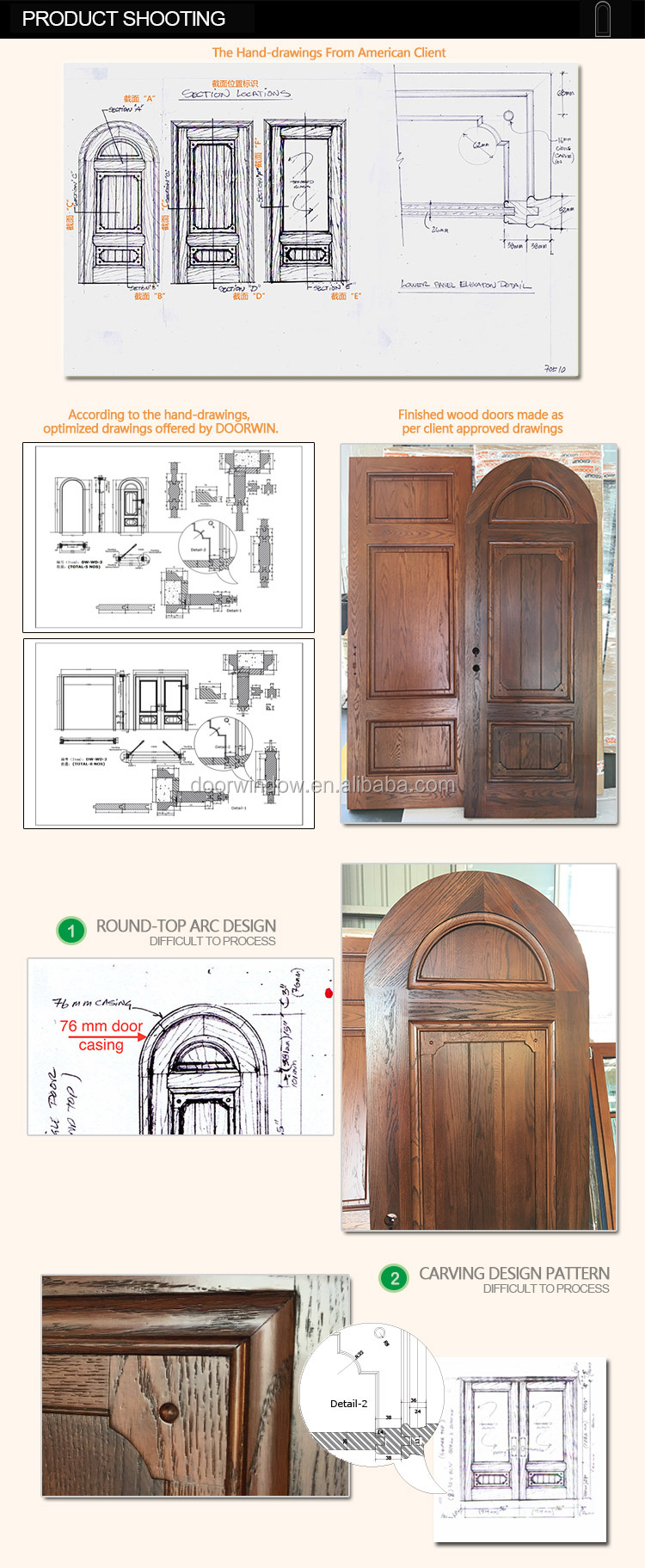 Italian kitchen interior door