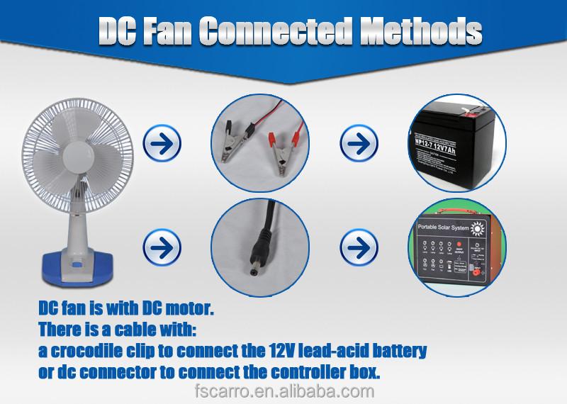 New design 12v 12inch battery or solar operate solar for 12v dc table fan price