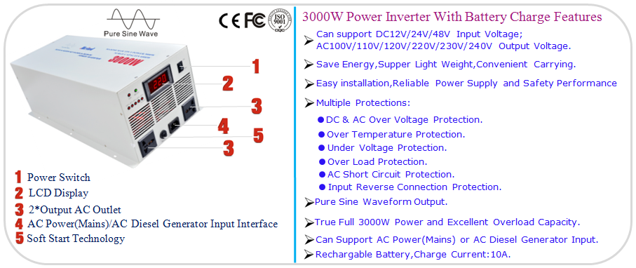 Hot sell Meind 3000W True Pure Sine Wave Inverter With Battery charger