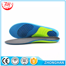 Colorful Heat Moldable Insole