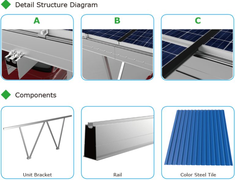 Waterproof Easy Installation Aluminum Solar Carport Structure for  Polycrystalline Solar Panel