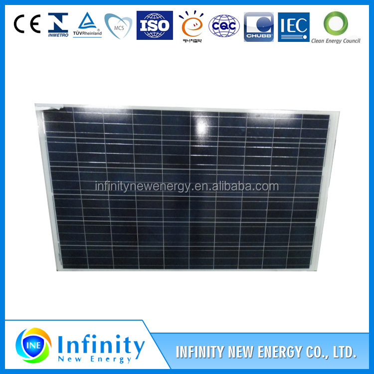 High quality A-grade cell high efficiency panel solar,250W solar panel price made in china