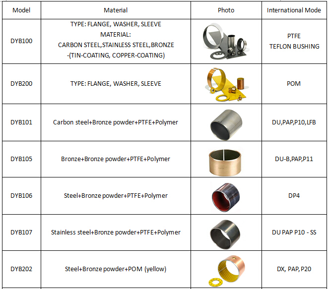 jiashan dingyi interaction bearing co. ltd. manufacture all various of slidebushing slide bearing sliding bearing bushes
