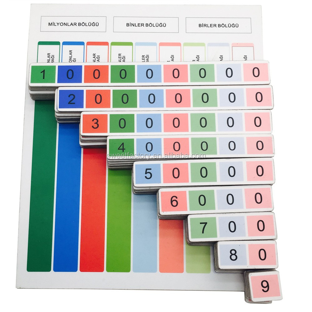 Teaching tools educational wooden mathematics exercise
