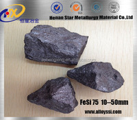 Anyang China ferro alloys producers mainly export to Japan and Korea
