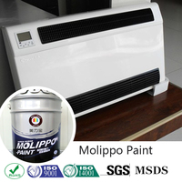 Anti corrosive acrylic topcoat paint for steel furniture