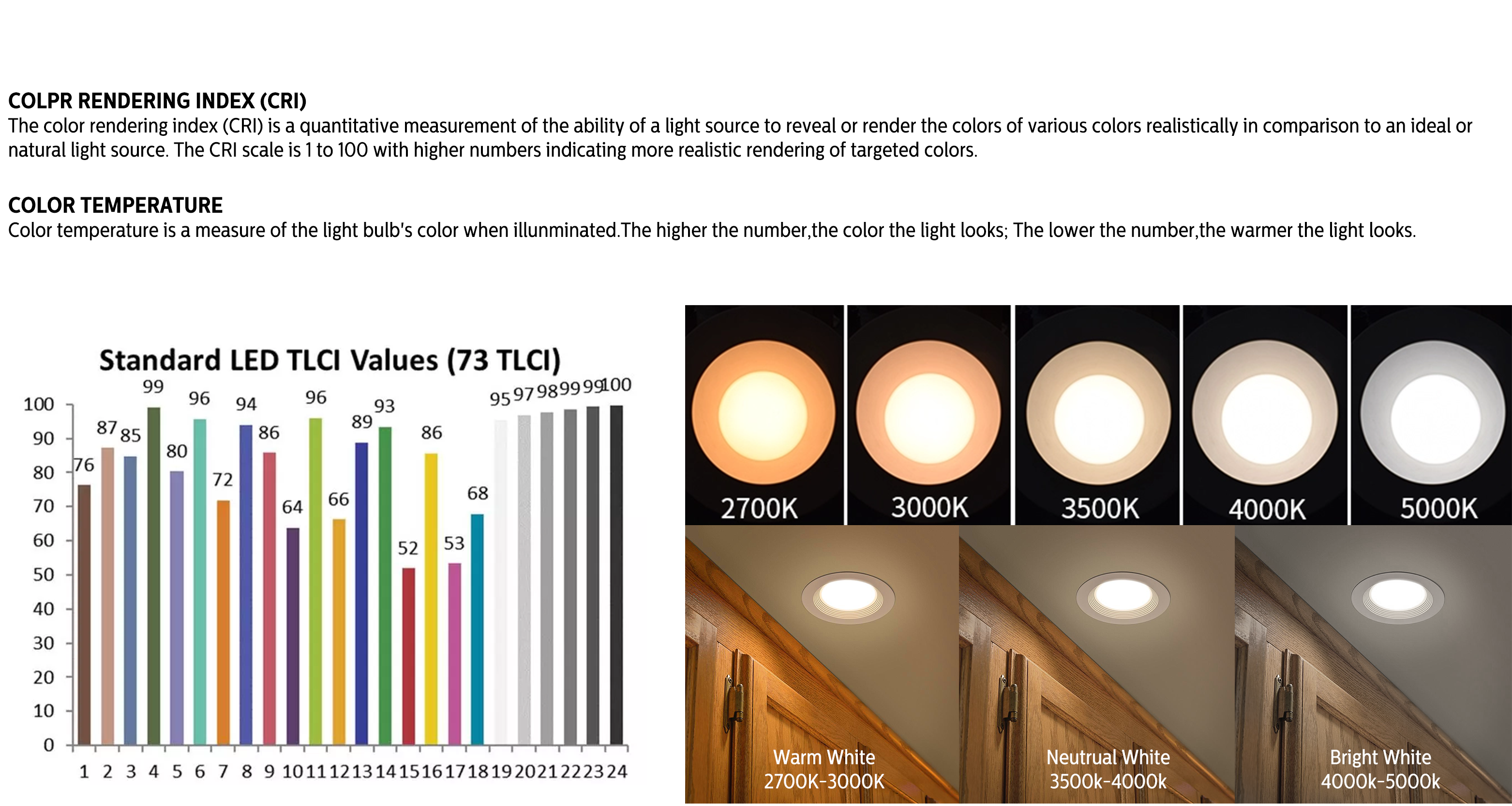 12 W 4 inch ENERGY STAR cETL listed Dimmable LED Downlight Retrofit Recessed