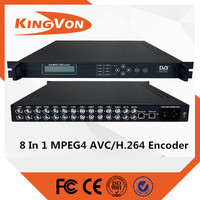 cable digital tv headend equipment MPEG2 MPEG4 SD/HD encoder