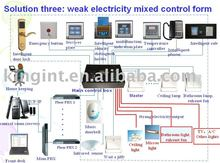 Hotel room intelligent control system