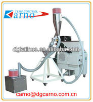 China Manufacture Media Speed Plastic Crusher/Cutter/Shredder/Grinder