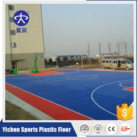 China Hot-Selling basketball court floor mat tile flooring price
