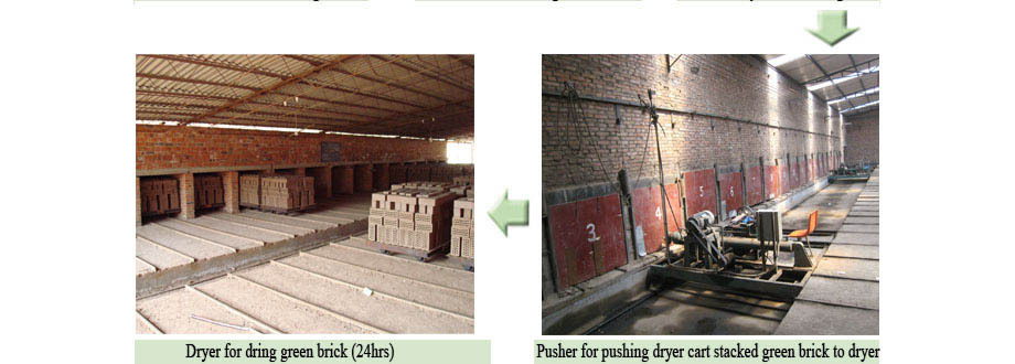 Best red clay brick factory dryer and kiln