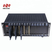New model NICEUC 96 port SMS gsm voip gateway NC-MG930W