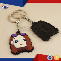 Promotional Cheap Pvc Key Chain/wholesale Keyring