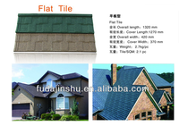 Popular Colorful Stone Coated Metal Roofing Tile