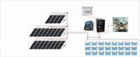 complete set roof mounting system off grid 5kw solar mill system for home power energy system use