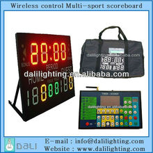 Champion Factory supplier scoreboard of basketball board score for table with also time and fouls