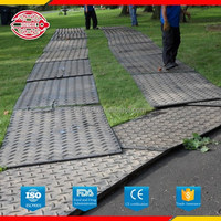 excellent temporary roads mat provided by honest factory