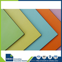High quality 1.6-25mm indoor compact laminated decorative insulated panels
