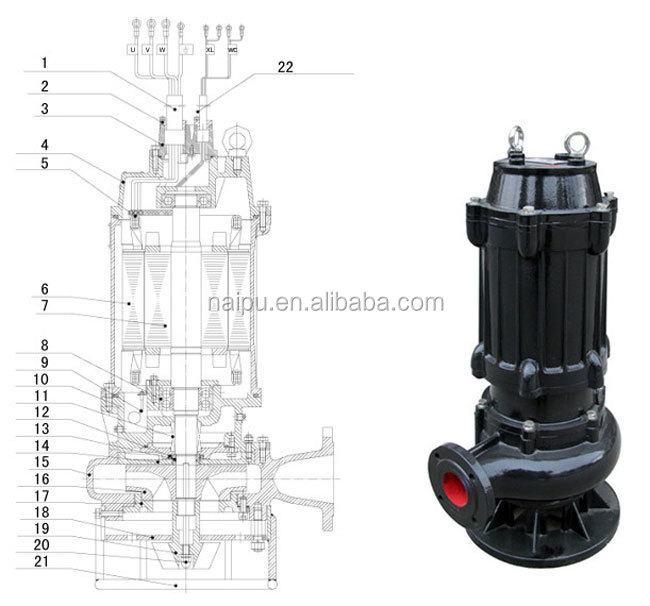 River Sand Dredging Submersible Pump with Agitator