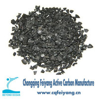 cheap activated carbon price per ton for water treatment