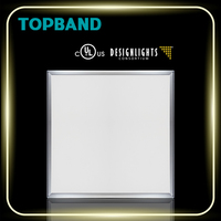 led backlight panel light box