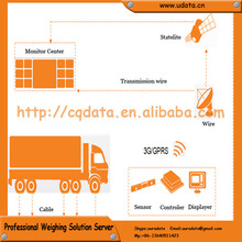 Electronics CZ100 Non-corrosive Truck on Board Wireless Maximize Axle Loads
