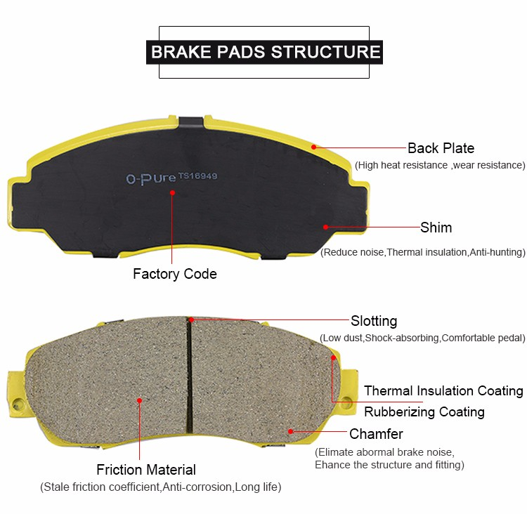 ISO9001/TS 16949 E-mark Wholesale OEM Auto Car Disc Brake Pad Manufacturers For Toyota Nissan VW Audi Mercedes Benz BMW Hyundai