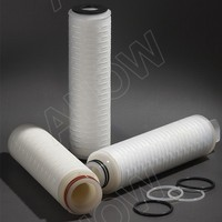 40inch 10micro PP cooling water filter cartridge replace pall filter