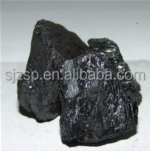Produce Anthracite for Ground Water Treatment China Factory Supplier