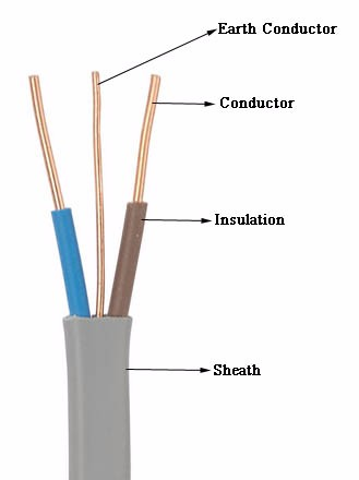Copper Conductor PVC Sheath Twin and Earth Cable 300/500V