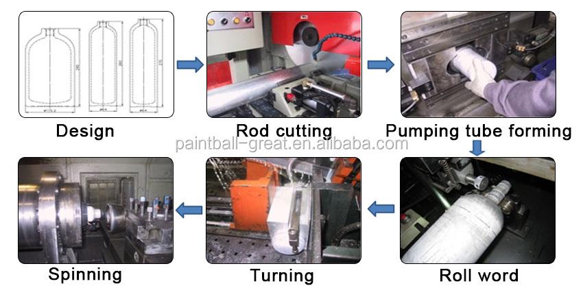 Пейнтбол CO2 Tank HP Воздушного Баллона CO2 Цилиндра
