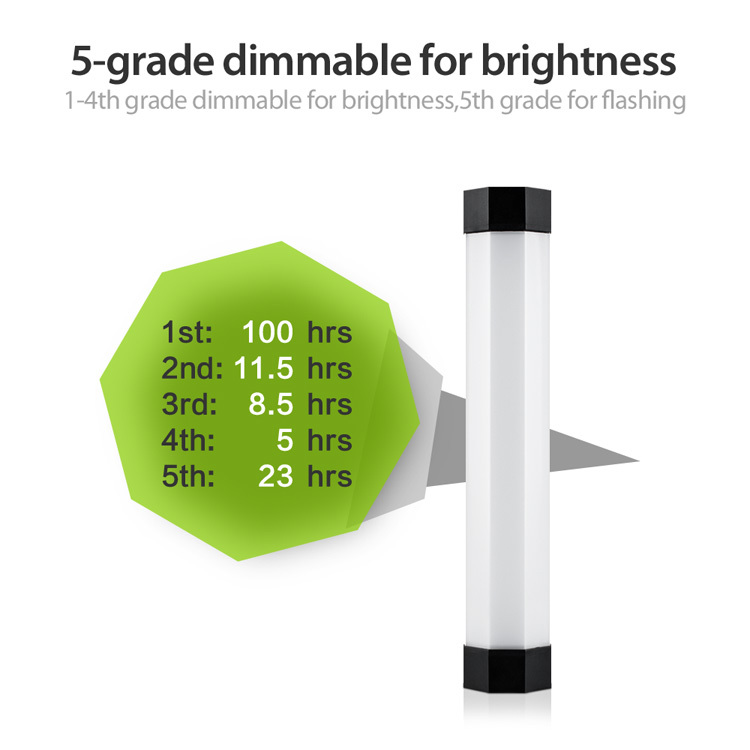 200LM Magnetic Mini Rechargeable Flashlight LED