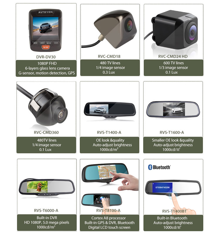 Full HD 1080P Car Rear View Mirror,DVR GPS Navigation Bluetooth Car Rearview Backup View Mirror