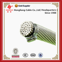 China 20 years factory sale Aluminium Conductors Steel Reinforced ACSR Cable MADE WITH 99.7% PURE ALUMINUM