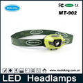 New arrival Rechargeable led helmet light