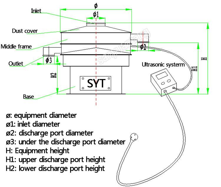 sonic vibrating screen 8.jpg
