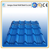 metal roofing sizes gi sheets of scrap price from china local manufacturer