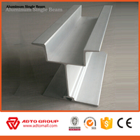 ADTO Group Supplier Latest design Brilliance Concrete Pouring Rate Column Wall Formwork Aluminum Beam