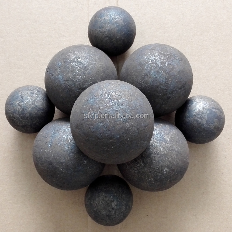 Dia 80mm Low Price Forged Grinding Steel Balls for Mineral