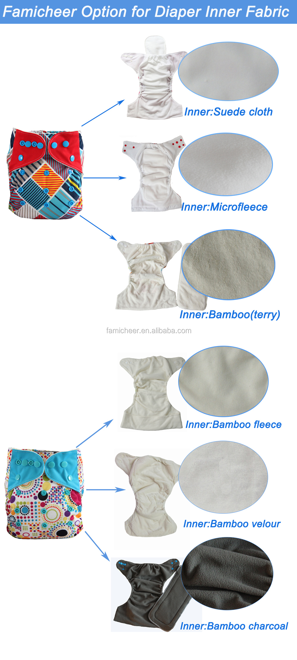 Washable Dry Waterproof Tiny Snack Diaper Wet Bag