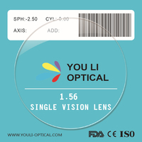 1.56 Semi Finished Optical Lens Blanks Manufacturers in China