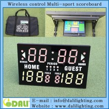 Mini series led scoreboard/handball/karate/tennis